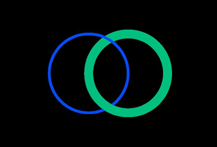 RESILIO - Partners